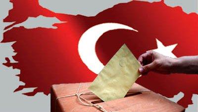 Resultados de las elecciones generales de 2011 en Turquía