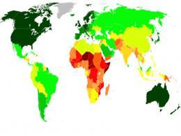 Países del mundo según su IDH (datos de 2015)