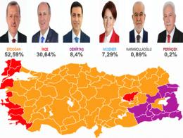 Elecciones presidenciales turquia candidatos