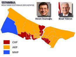 Elecciones locales 2019 estambul distritos
