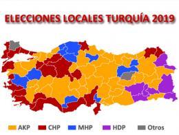 Turquia elecciones locales 2019