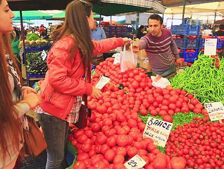 Inflacion precios ipc turquia