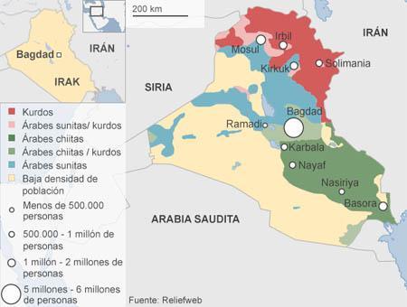 Irak grupos etnicos