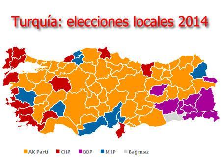 Elecciones municipales turquia 2014