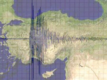 Terremoto turquia