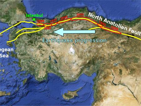 Turquia falla anatolia norte terremotos