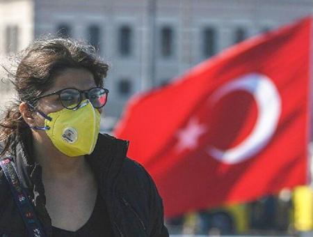 Turquia pandemia coronavirus(3)
